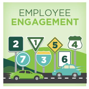 training Building Employee Engagement