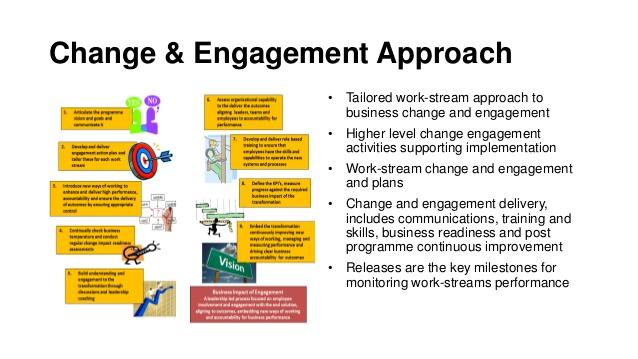training Change Engagement