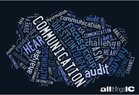 seminar Communication Skills for Internal Auditor
