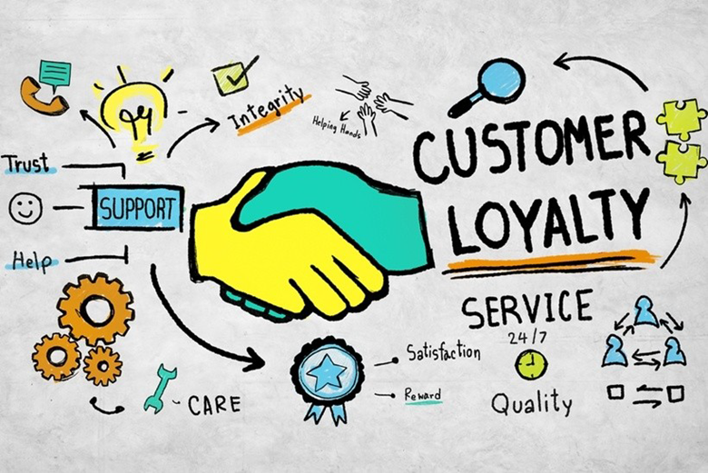 pelatihan Create Loyal Customers