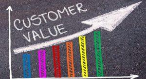 pelatihan Customer Value Solutions