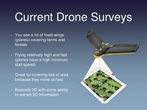 training Drone & Survey