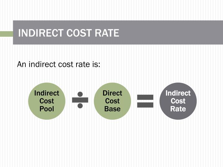 training Fundamentals of Indirect Cost Rates