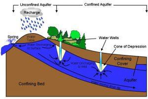 training Hidrogeologi