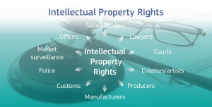 seminar Intellectual Property Rights