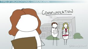 seminar Interpersonal Competence : Connect with Others
