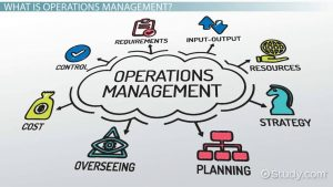 seminar Managing Operation for Performance Improvement