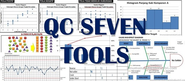 training New Seven Tools Dalam Pengendalian Kualitas