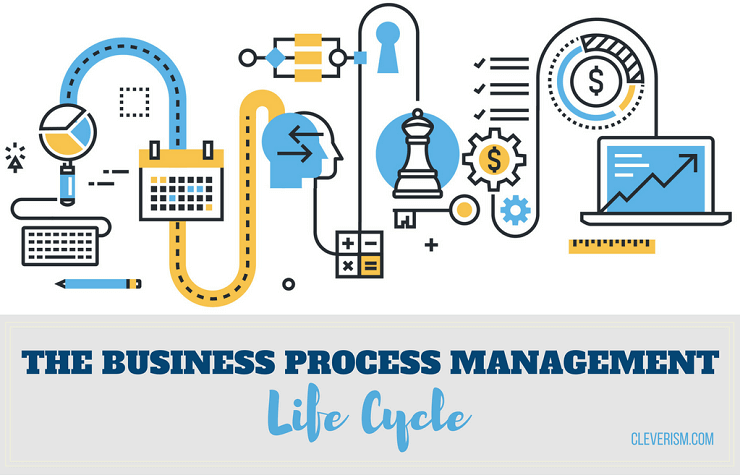 pelatihan Process Management