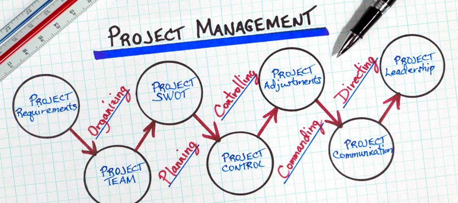 training Project Management Basic Course