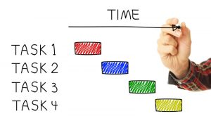 training Project Scheduling and Cost Planning Skills