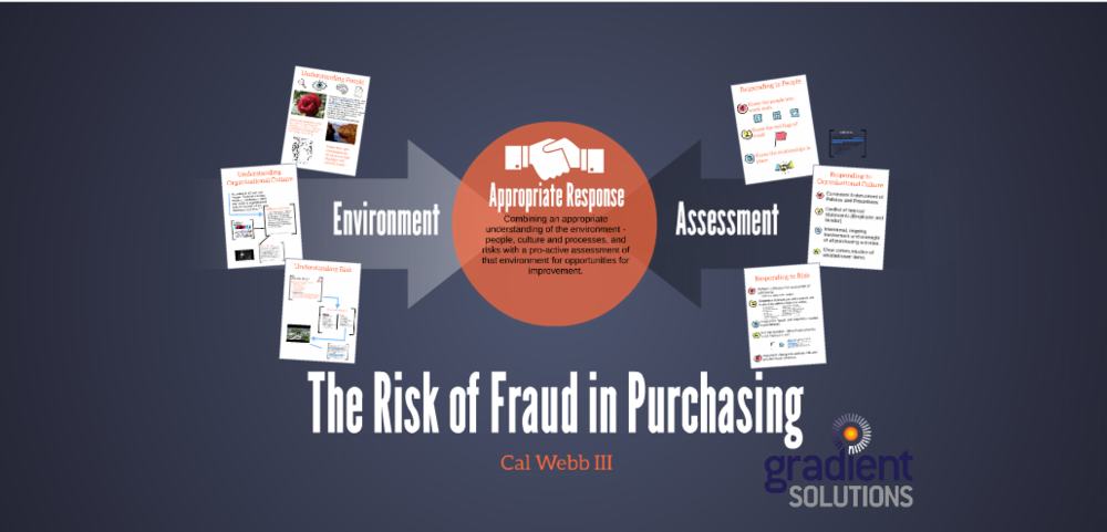 training Purchasing Fraud: Prevention, Detection And Solution