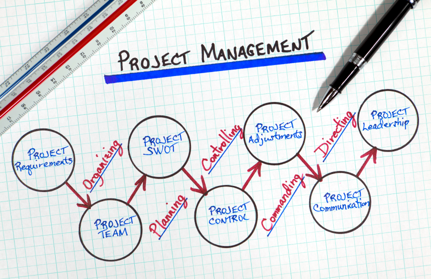 training Technical Project Management