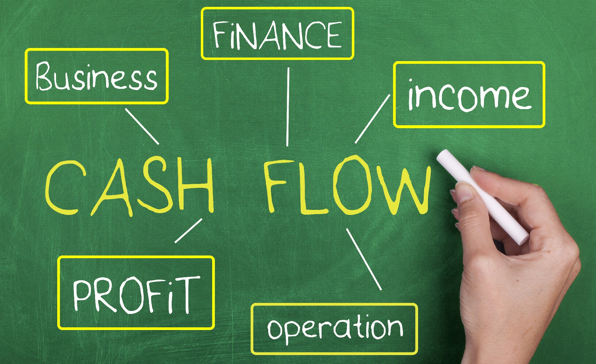 pelatihan The Statement of Cash Flow