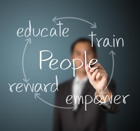 Pelatihan Analisis Pengembangan Sumber Daya Manusia