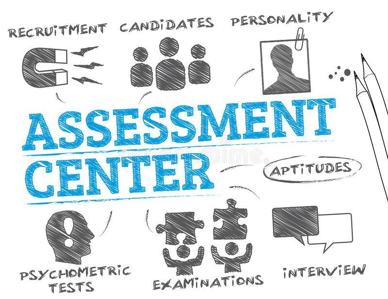 Pelatihan Assessment Center