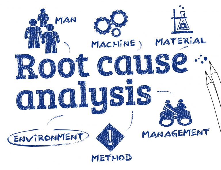 Pelatihan Root Cause Analysis (RCA)